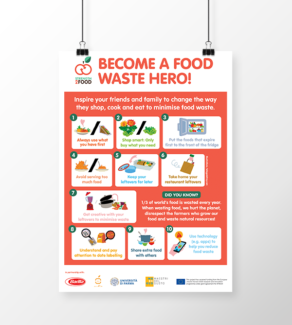 Become a food waste hero poster by Strength2Food