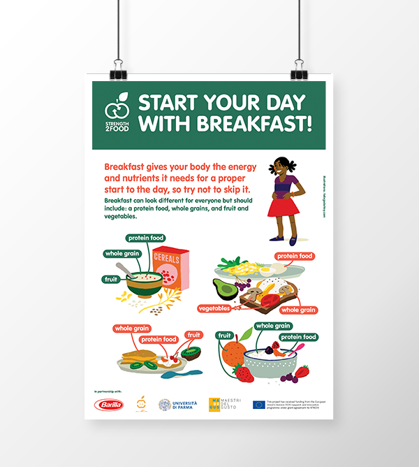 Breakfast poster by Strength2Food
