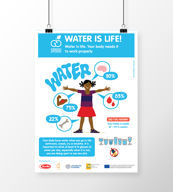 water is life poster by strength2food