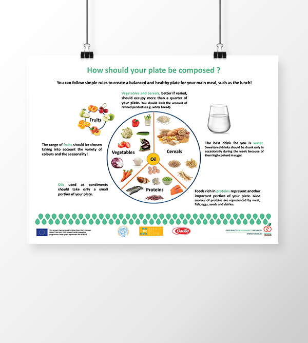 Strength2Food - How should your plate be composed?
